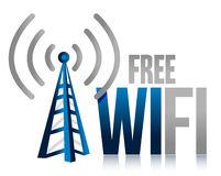 wifi free simbol