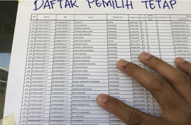Daftar Pemilih Tetap (DPT) Banten Sebanyak 8.112.477 Pemilih