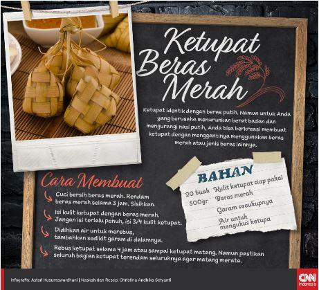 Tips Memasak Ketupat Pulen & Enak Ala Chef Yuda Bustara