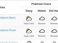 BMKG: Jakarta Waspada Potensi Hujan Dan Disertai Angin Kencang