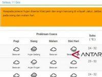 BMKG Memperingatkan Hari Ini Jakarta Akan Hujan Sepanjang Hari